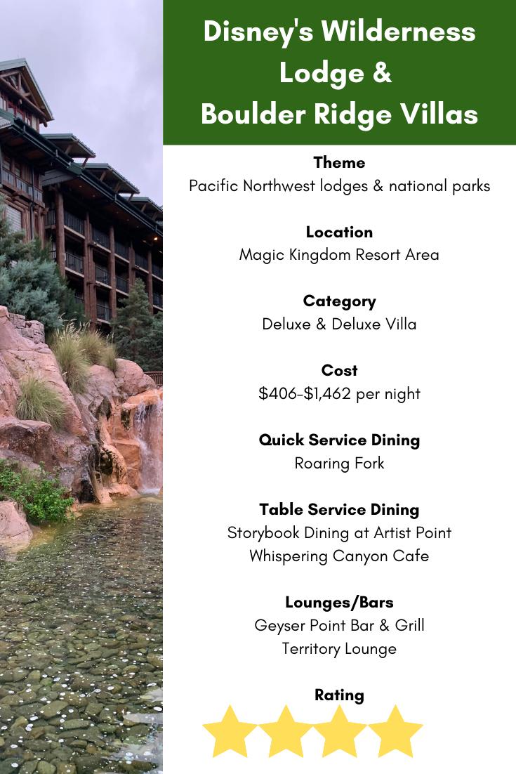 Disney's Wilderness Lodge & Boulder Ridge Villas (Infographic)