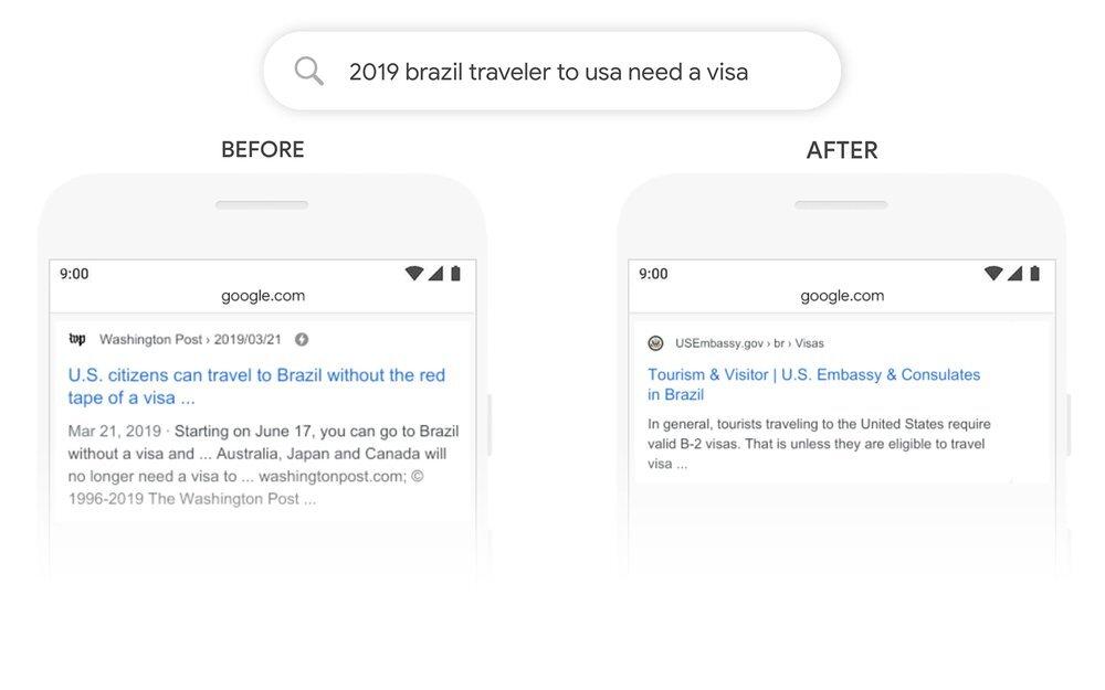Google's query example of Brazil tourist needing Visa
