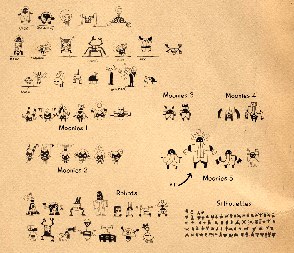 Early Mini concepts, before they were called Minis