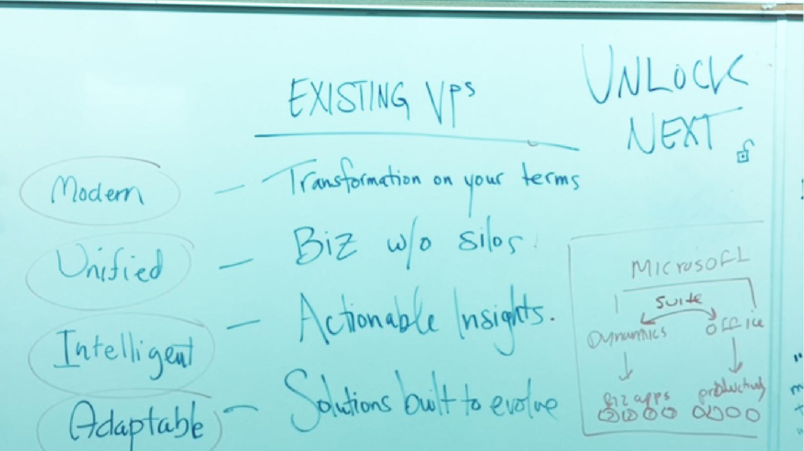 Who_Case_Study_Assest_Exploration-12.png
