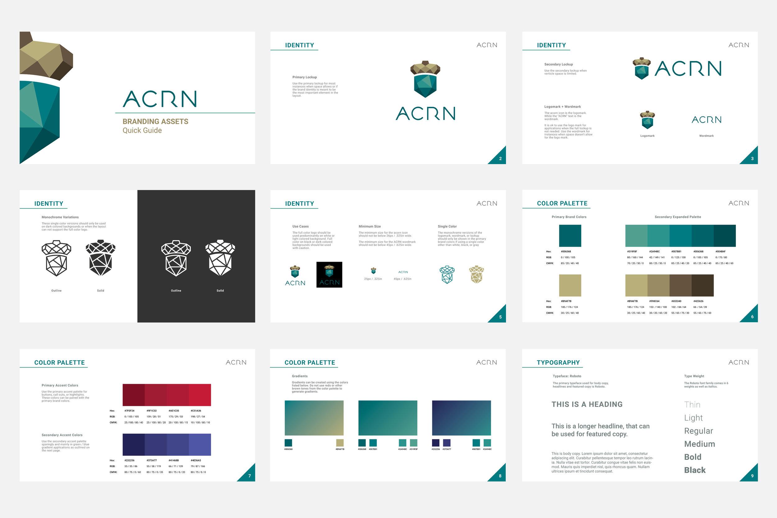 ACRN_Guidelines.jpg