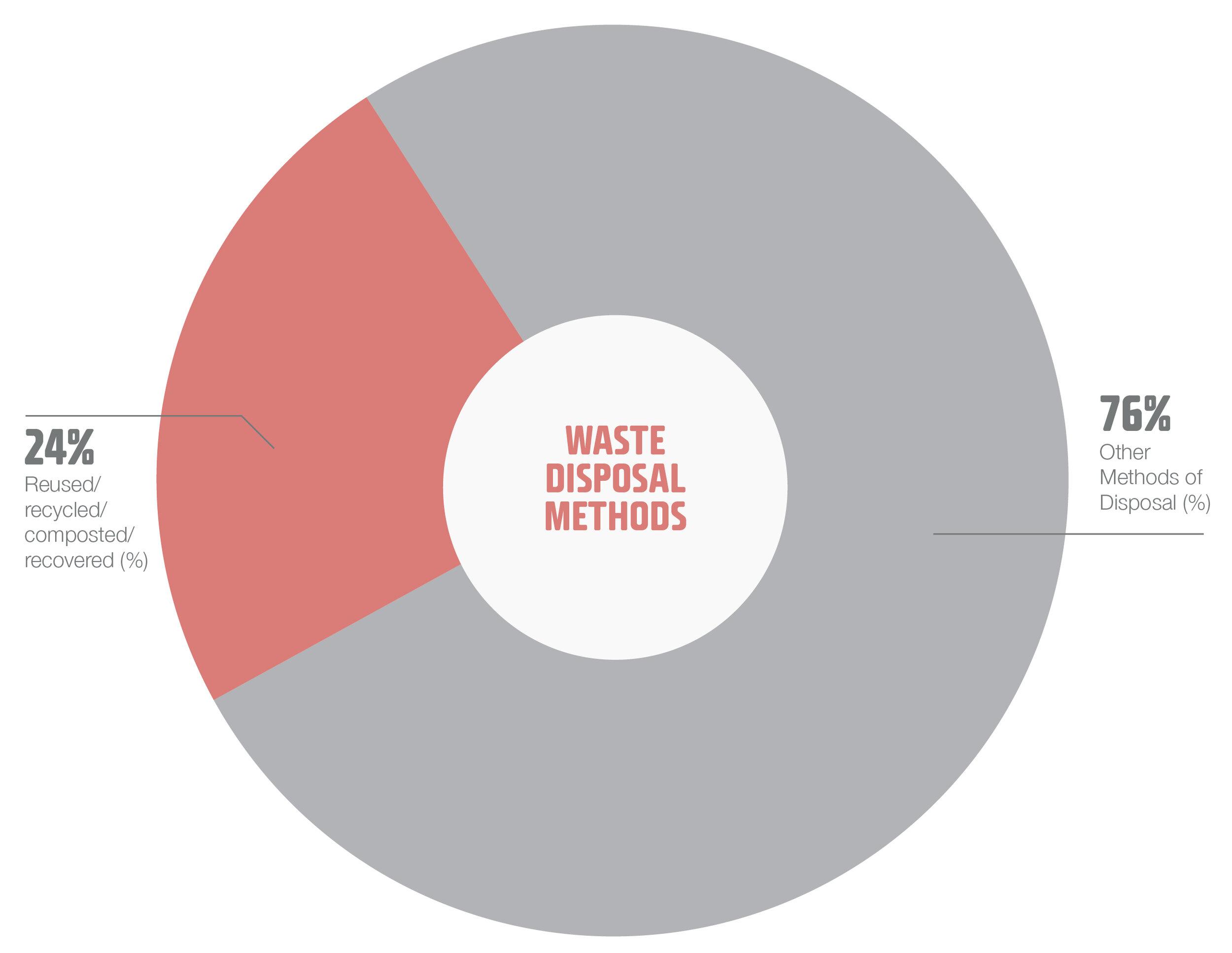mobile_mobile_waste diposal 2019 copy.jpg