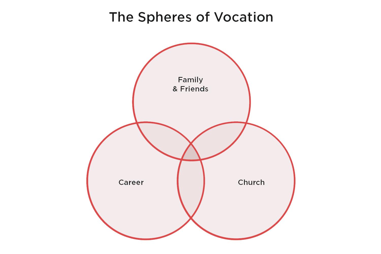 vocation-2.png