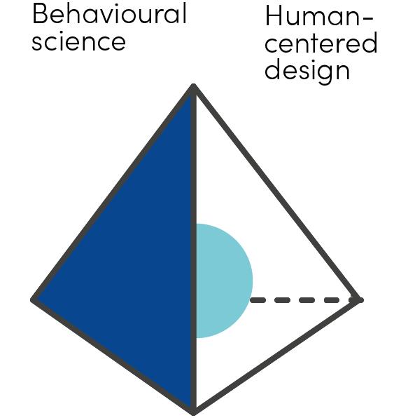 behaviour design science@2x.png