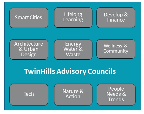 TwinHills Advisory Council - An array of the brightest and best individuals who together are instrumental in the design of the 5 Bottom Line Sustainability Model in conjunction with LEED-ND & WIRED standards.