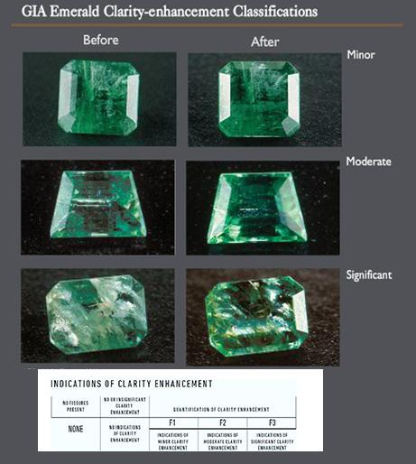 gia_emerald_enhancement.png