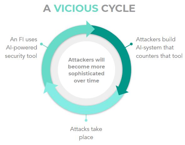 vicious circle.PNG