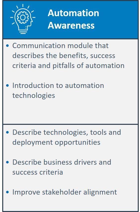 Automation Awareness.jpg