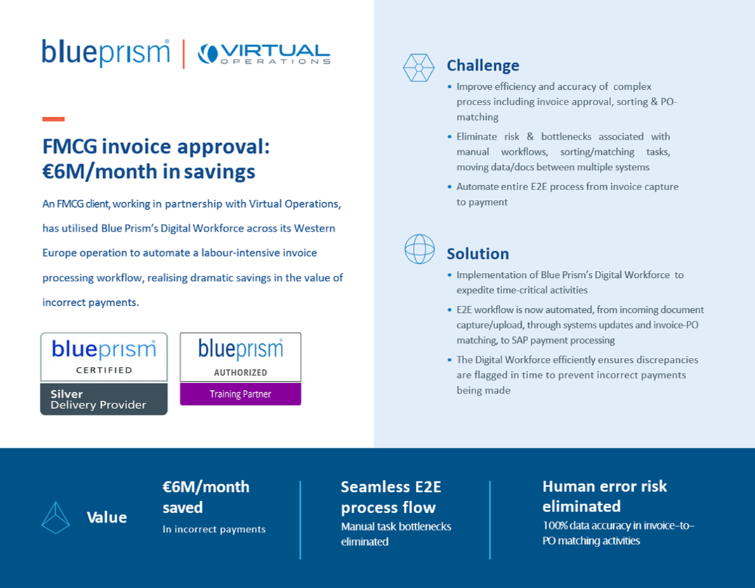 Industry Solution - Endorsed by Blue Prism, our work with the client has been used across the industry as an example of how combining automation technologies with Process Excellence can deliver true transformational success