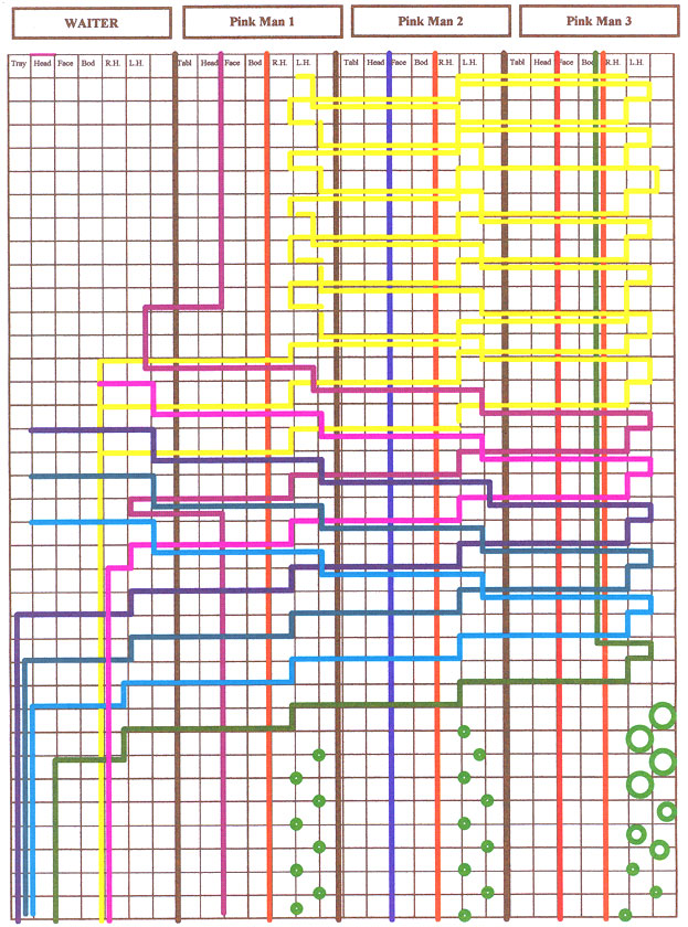 """Score excerpt from """"Three Pink Men Play Tiddlywinks at Half Past Five"""" by Lisa Fay"""