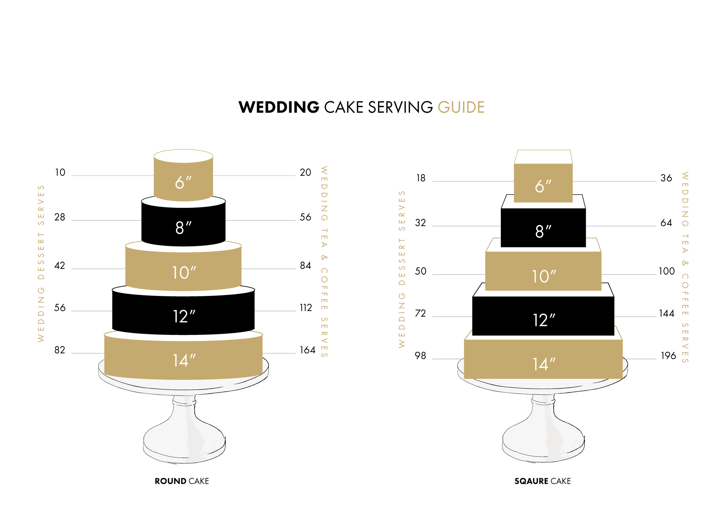 WeddingCakeServingSize-1.png