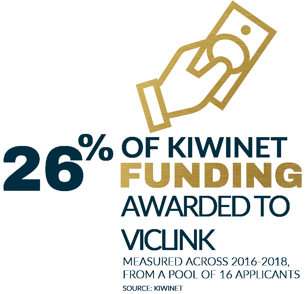 *KiwiNet Funds 2016-2018 Black.png