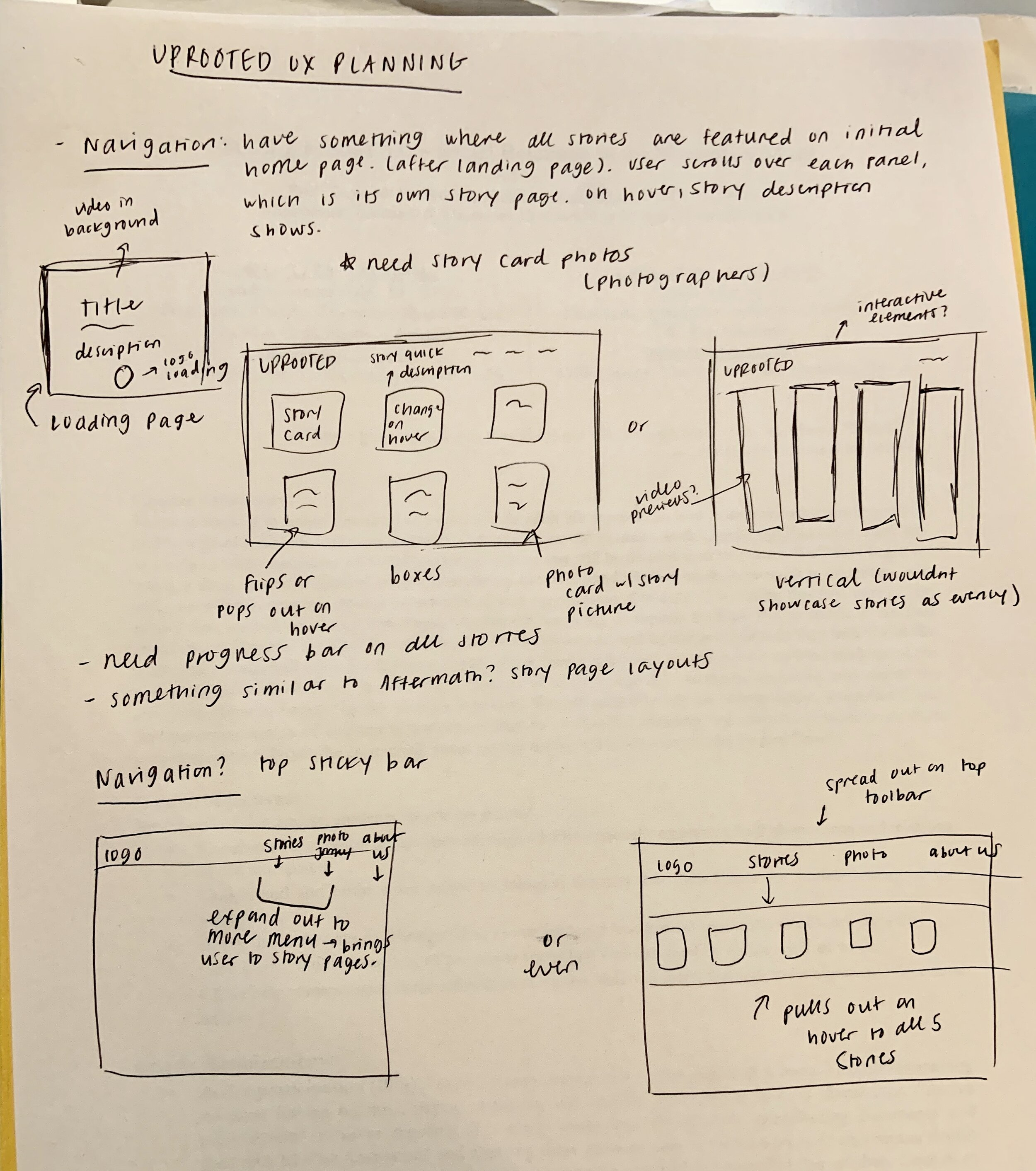 Initial UX Planning -