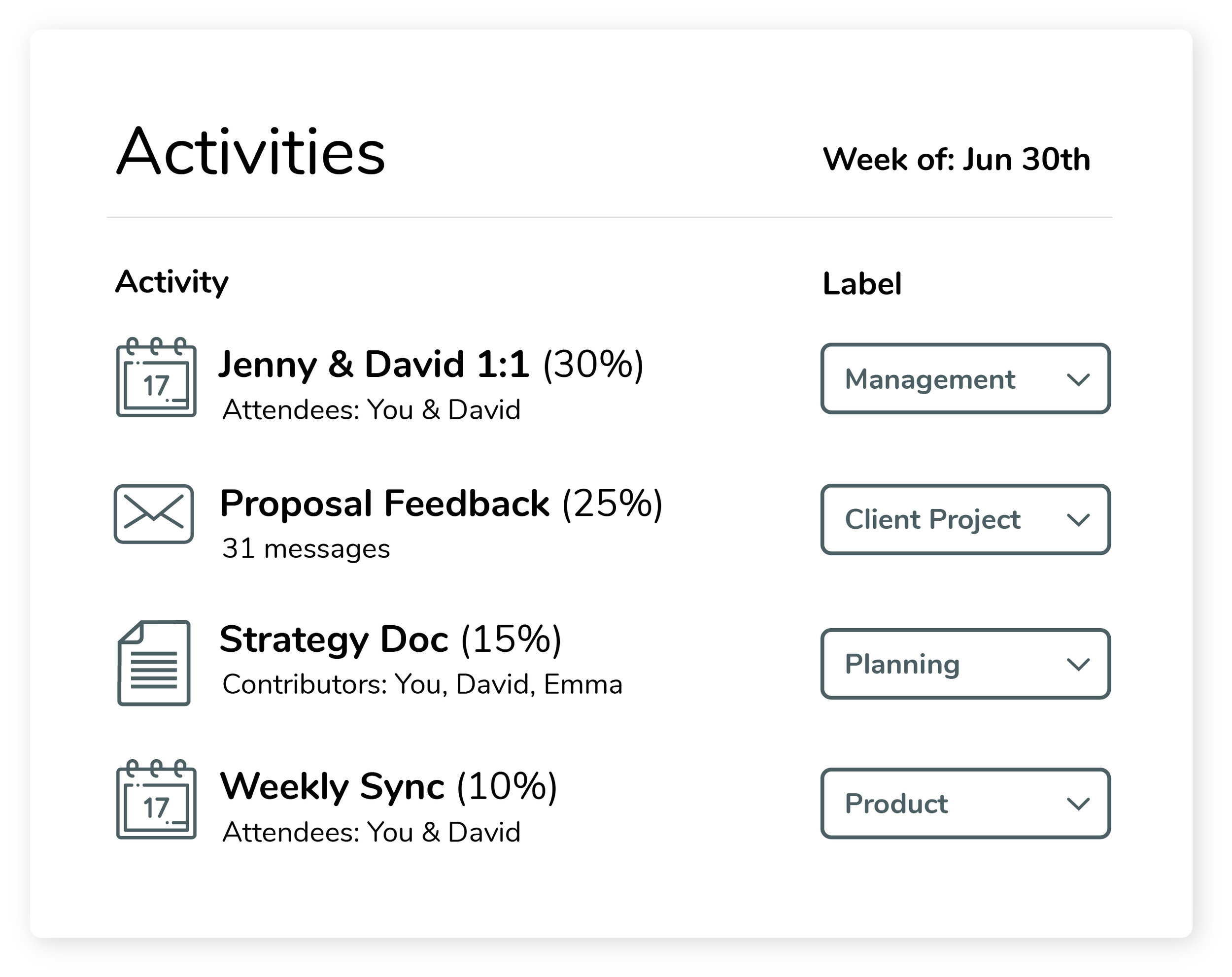Quick, easy, and automatic - WorkPatterns connects to the apps you're already using and automatically categorizes activities into the buckets you care about. Surface data you've always wondered about and track your progress going forward.