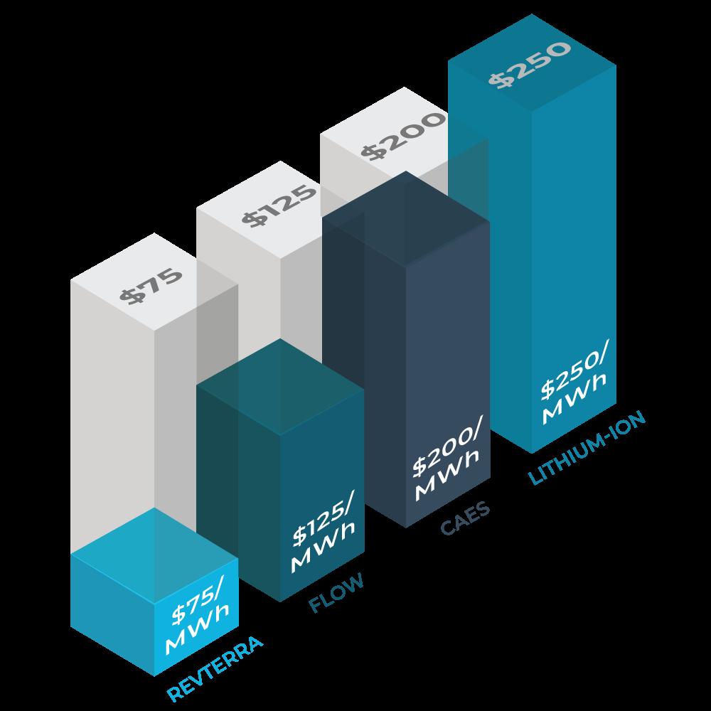 Revterra-Infographics-a.png