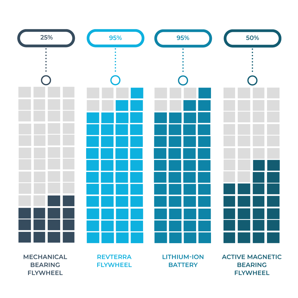 Revterra-Infographics-c.png