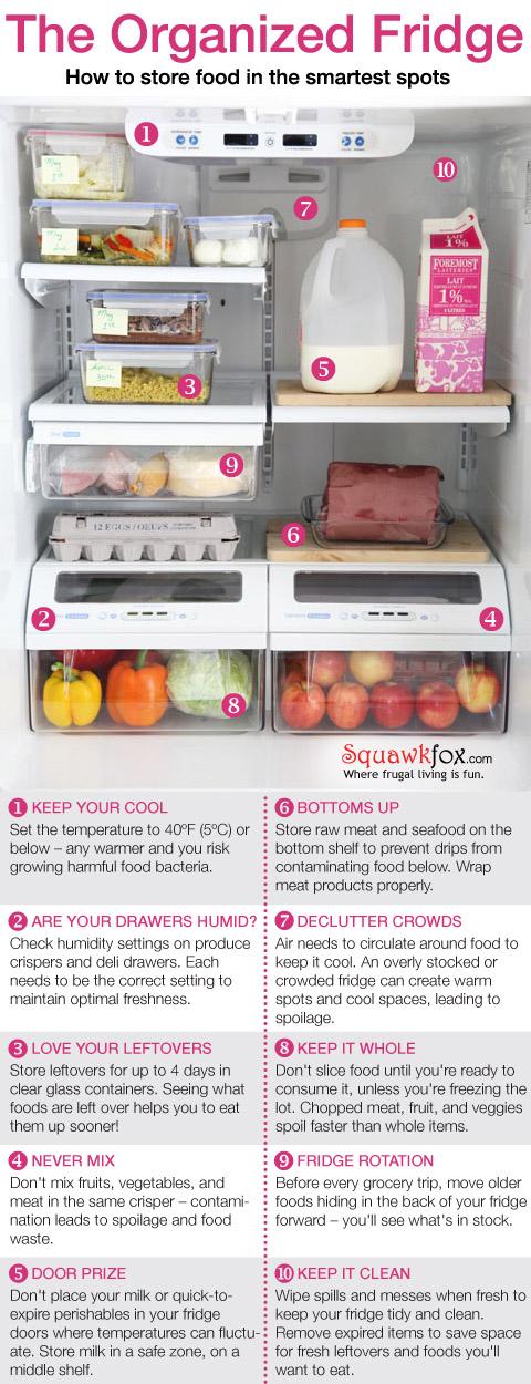 organized-fridge-infograph.jpg