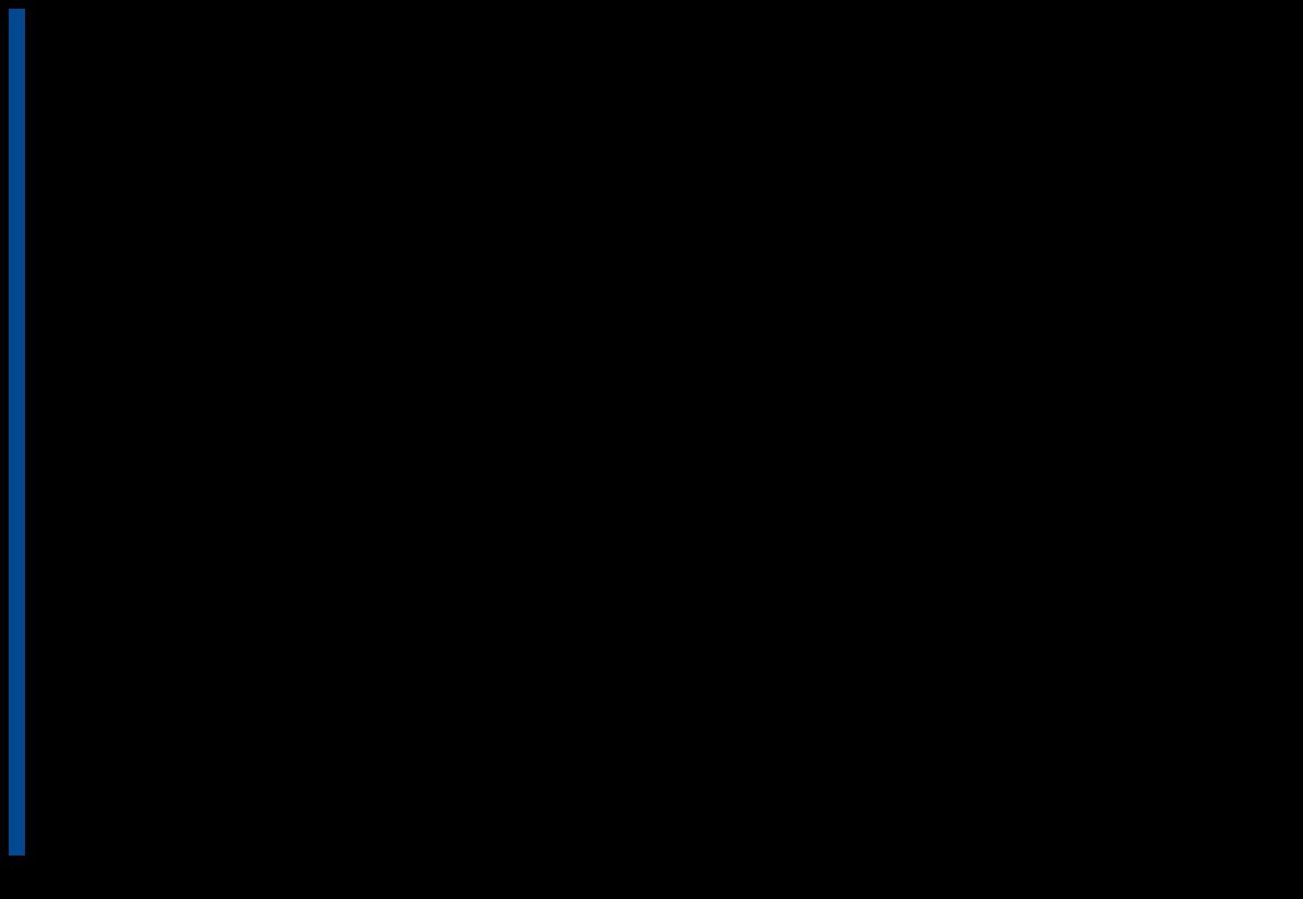 DFID logo tran.png