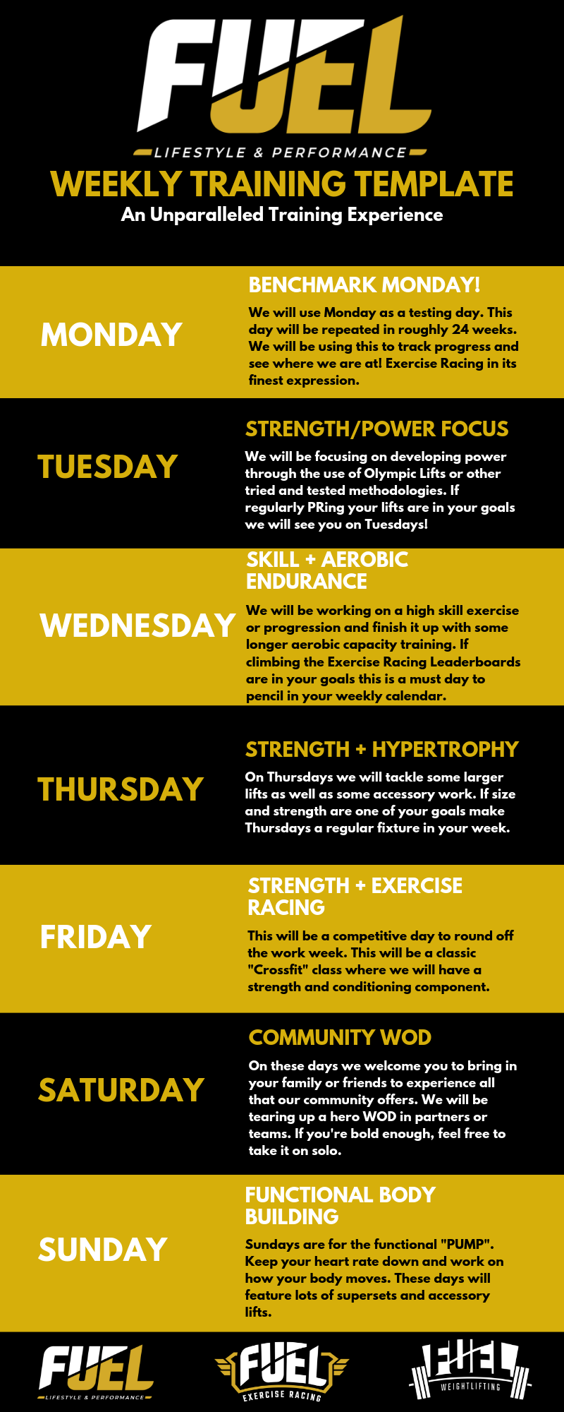 FUEL Weekly Training Template (1).png