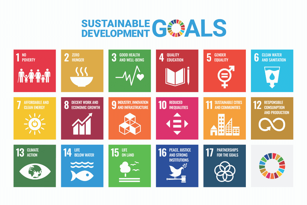 UN Sustainable Development Goals are a set of 17 goals and 169 targets to be achieved by 2030.