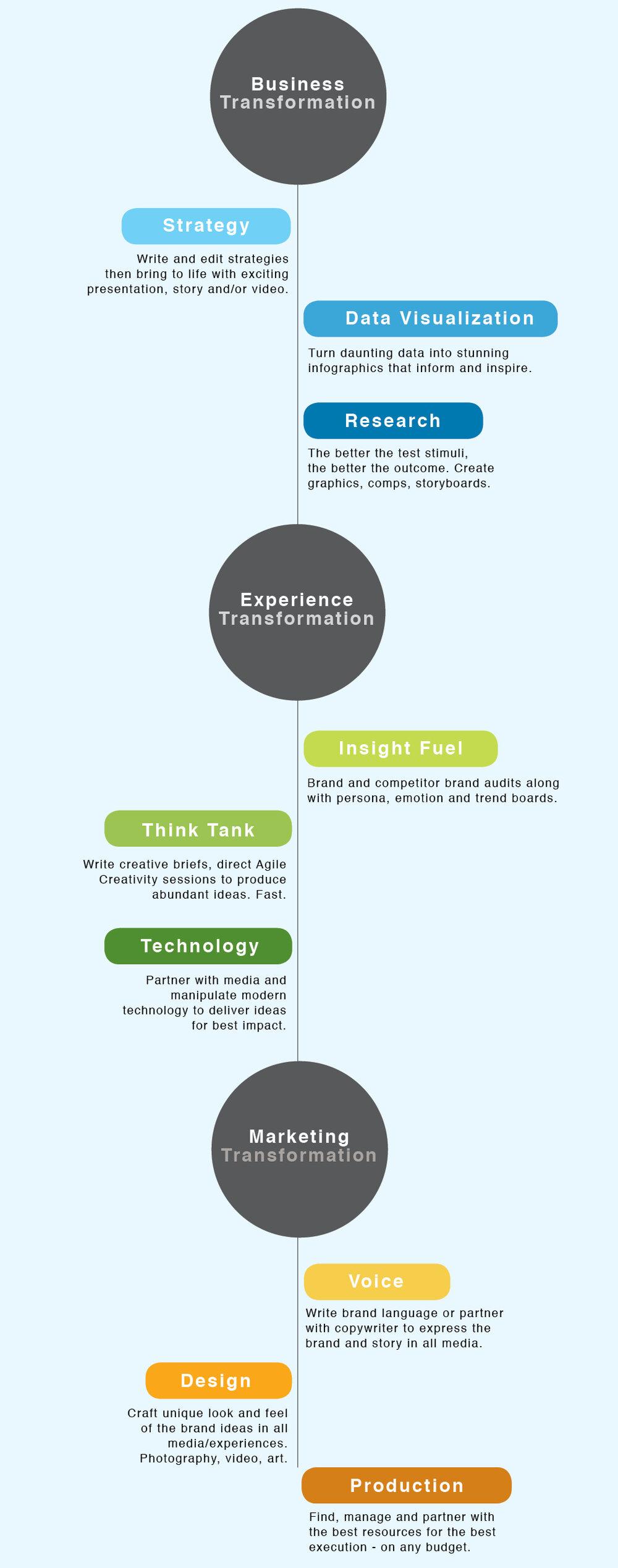 improved infographic 5.jpg