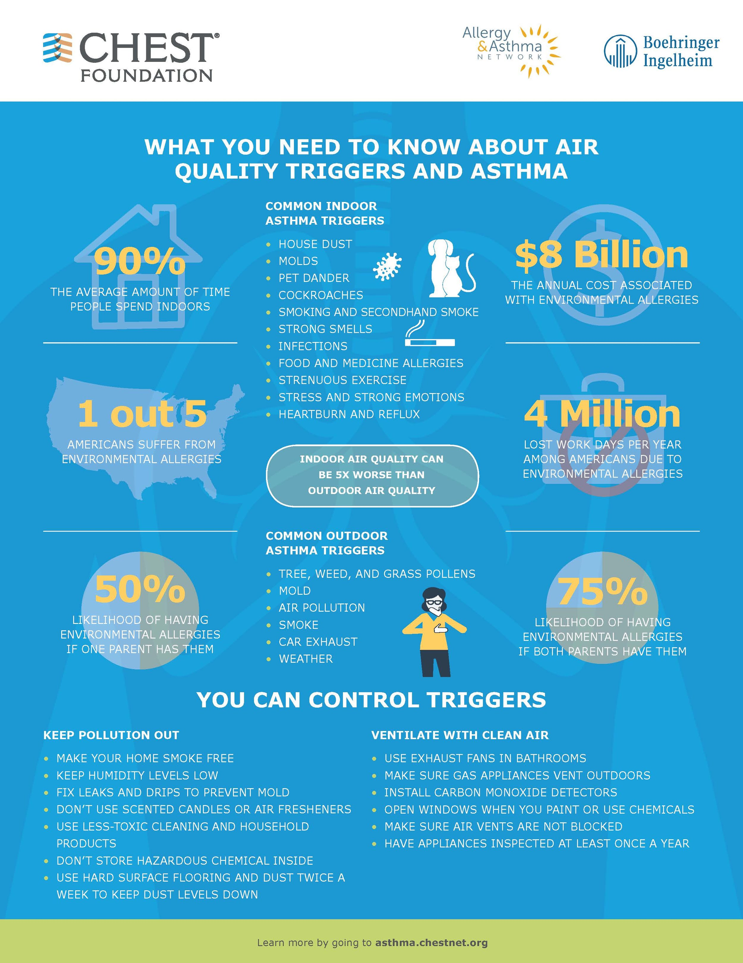 Indoor-Air-Quality-Infographic-FINAL-crop-1.jpg