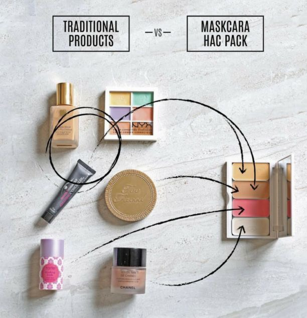 Simplify your makeup routine. No more digging around your makeup bag. All that you need is in one simple pallet foundation, contour, blush, eyeshadows. -
