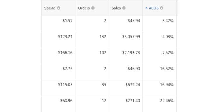 Amazon-Ad-Metrics.jpg