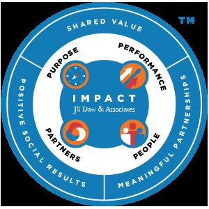 impact_circle
