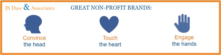Great nonprofit brands