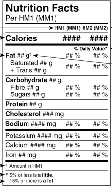 Dual serving sizes.png