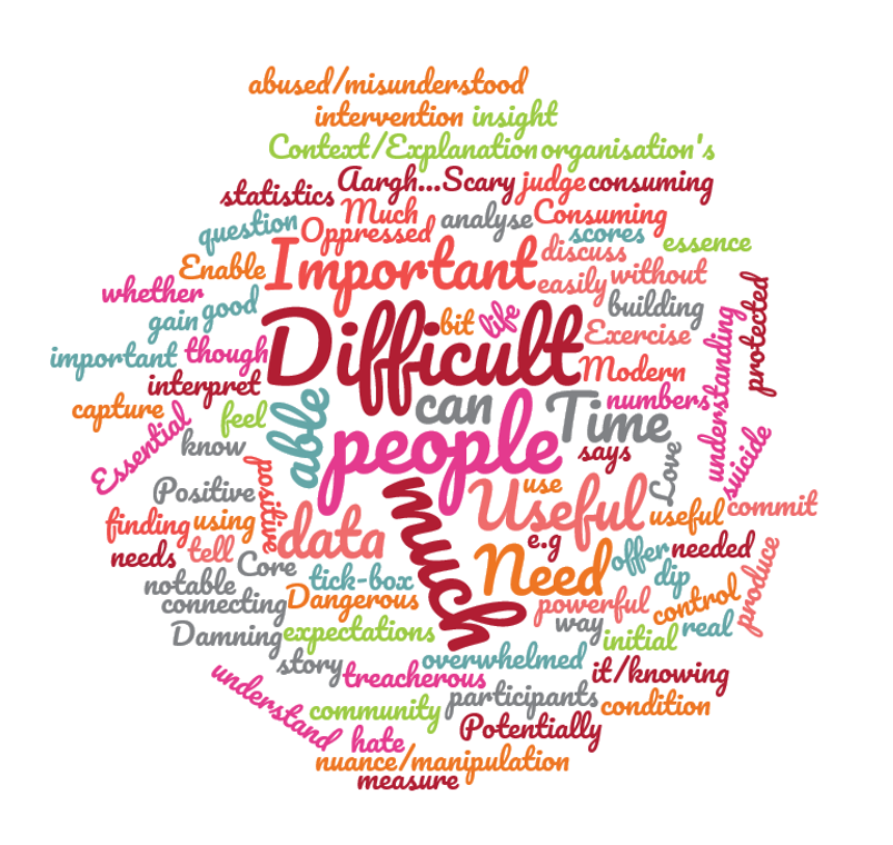 Cart-Shed-word-cloud-BEFORE.png