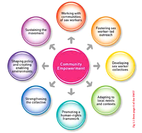 Copy of community-empowerment3.png