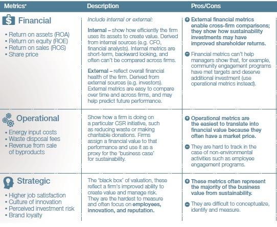 Framework-for-Valuing-Sustainability-Investments.jpg