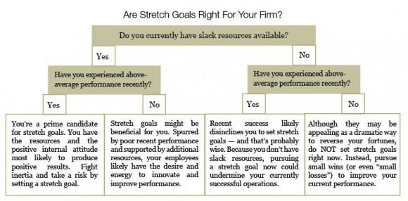 Stretch-Goals-580x286.jpg