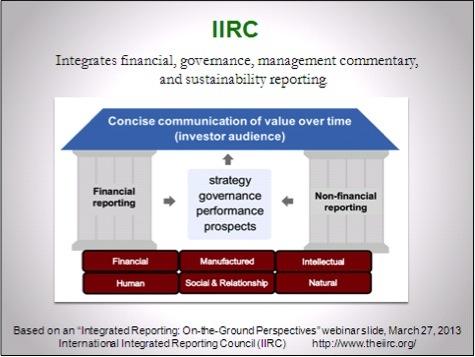 IIRC-BobWillard.jpg