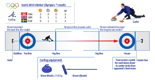 pict--sochi-2014-winter-olympics-curling-results-sport-infographics-curling-sheet.png
