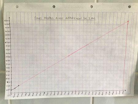 savings-graph-trigger[1].jpg