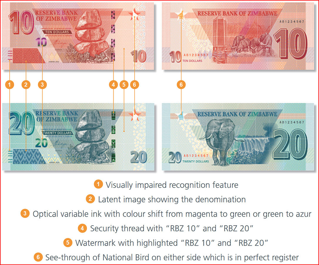 Central Bank Relees Retro Design