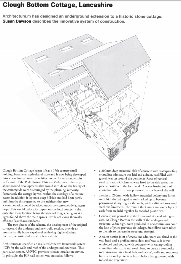 RIBA's A Magazine Case Study
