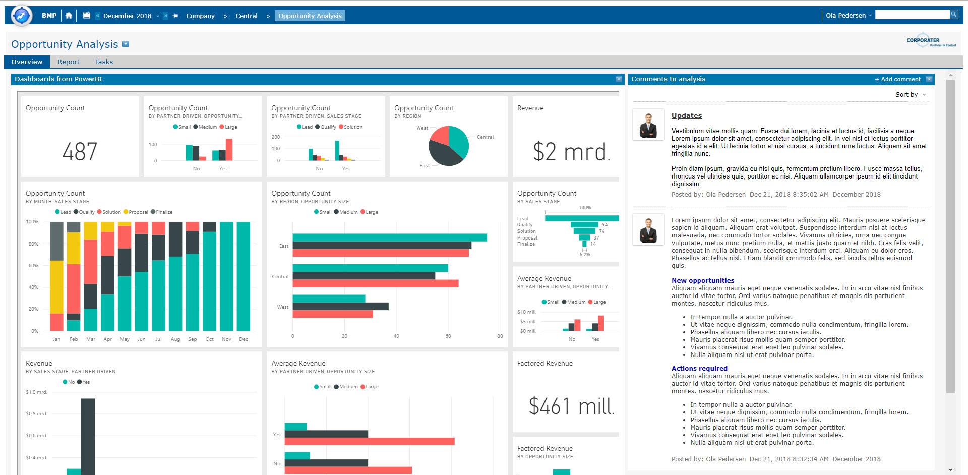 Eksempel på analyse fra Power BI tilgjengelig i Corporater