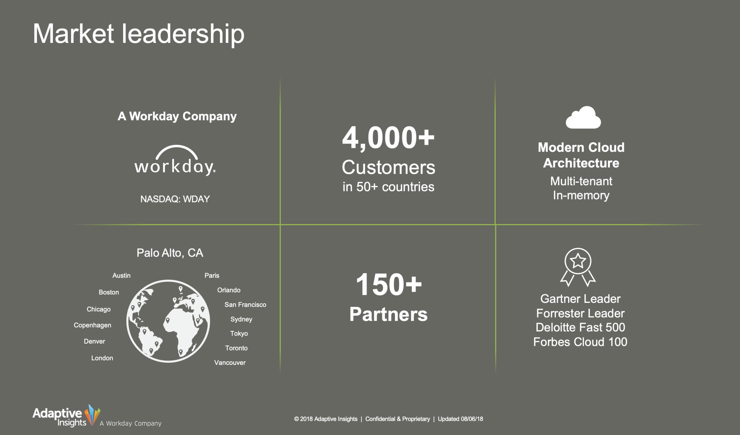 Adaptive-Insights-Market-Leadership.png