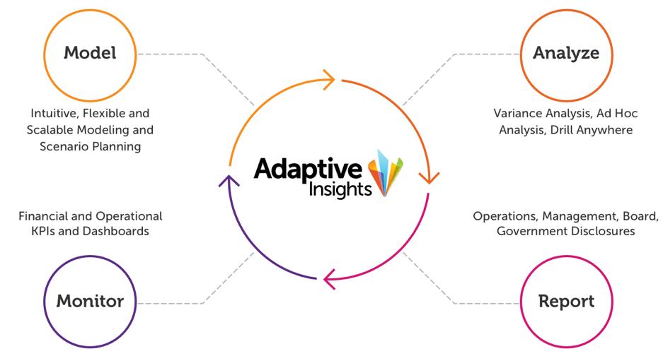 Adaptive1.png