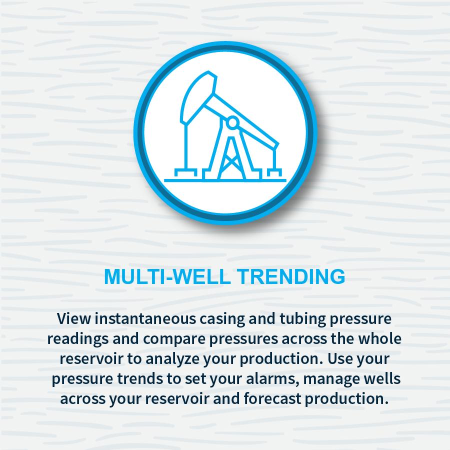 Multi-well Trending-01.png