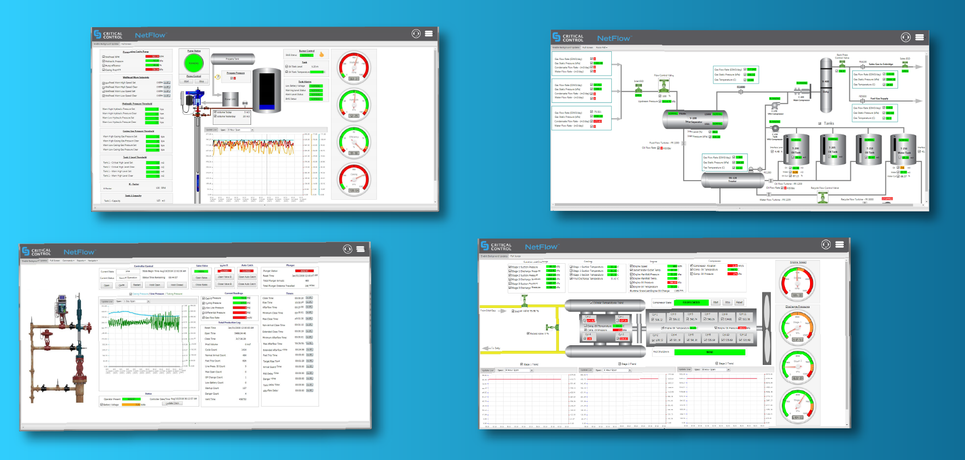 NetFlow Screenshot 2-01.png