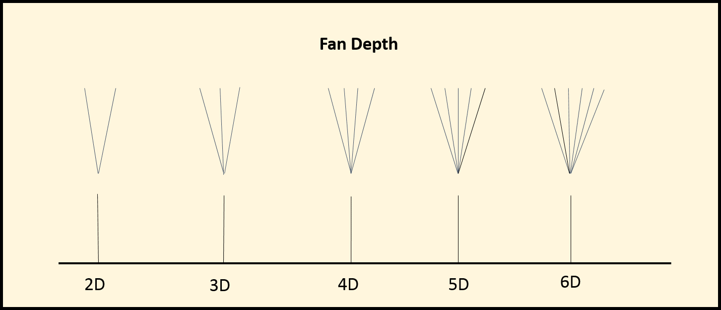 lash fan table.png