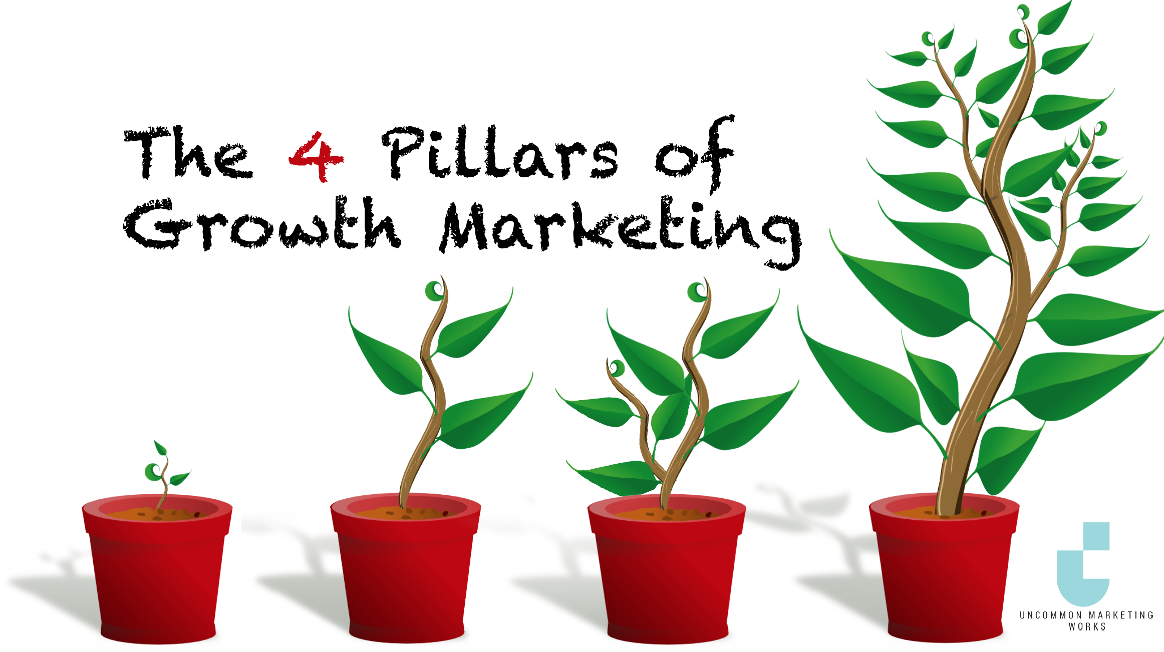Growth Marketing what is it.png