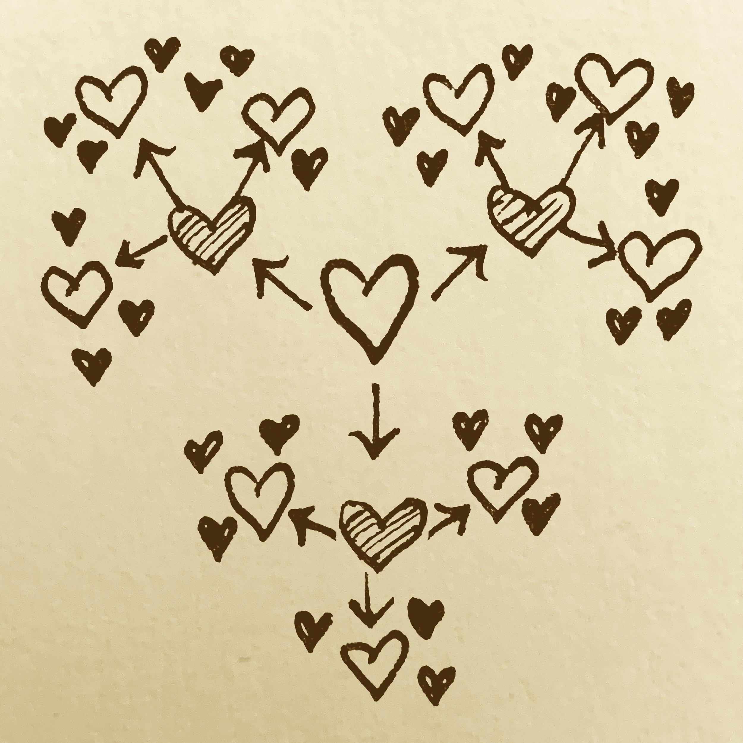 multiplying hearts.jpg