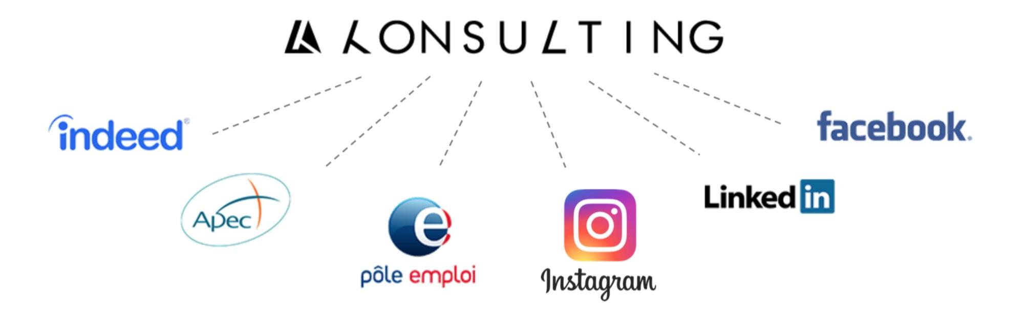 LK Konsulting travaille au quotidien avec des outils performants et innovants, en relation étroite avec les entités leaders du marché.