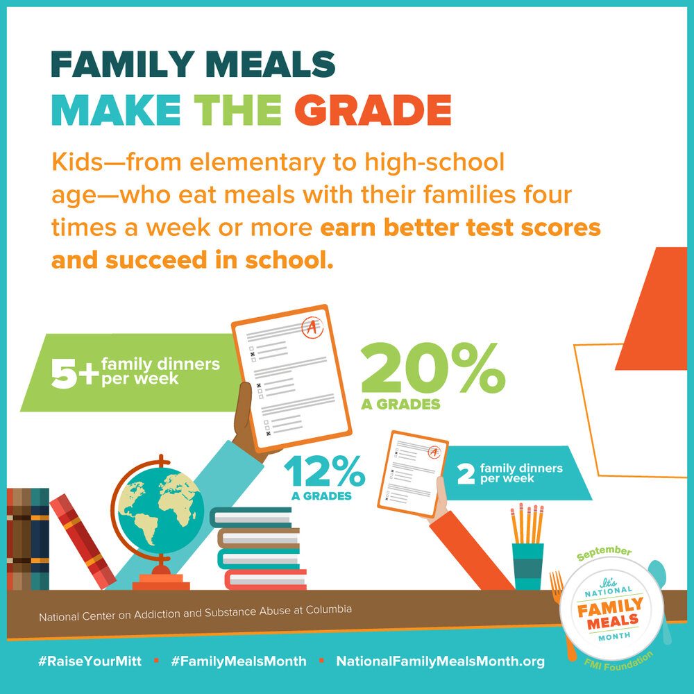 Infographic from the FMI Foundation on one of the many benefits of shared family meals